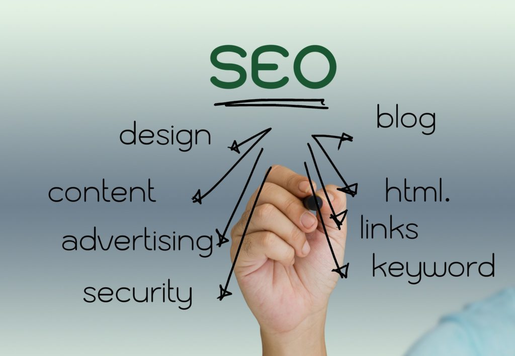 SEO Links Agentur